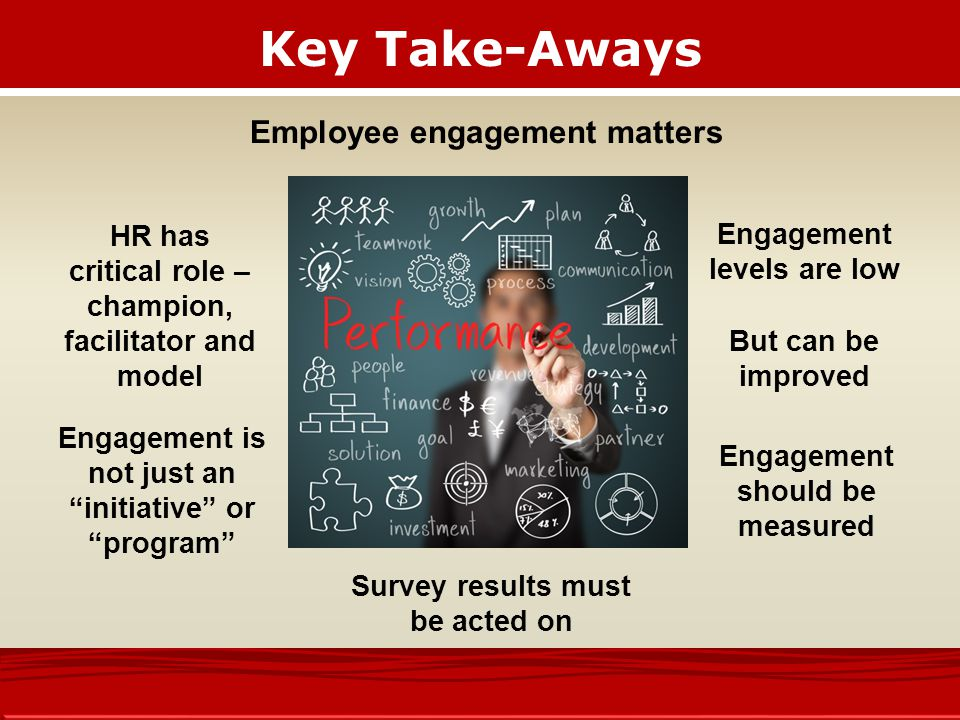 Key Take-Aways Employee engagement matters