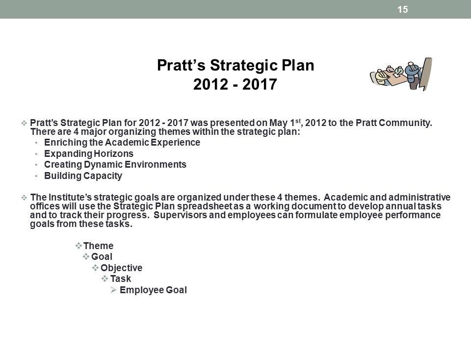 Pratt's Strategic Plan 2012 - 2017