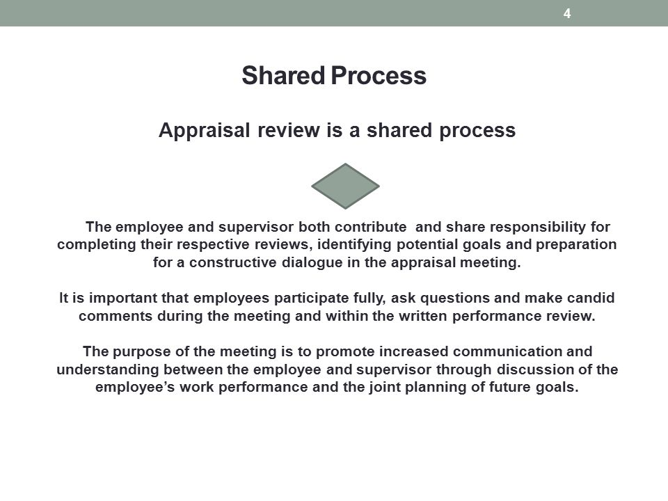 Appraisal review is a shared process