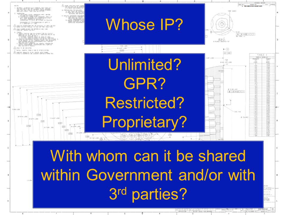 With whom can it be shared within Government and/or with 3rd parties