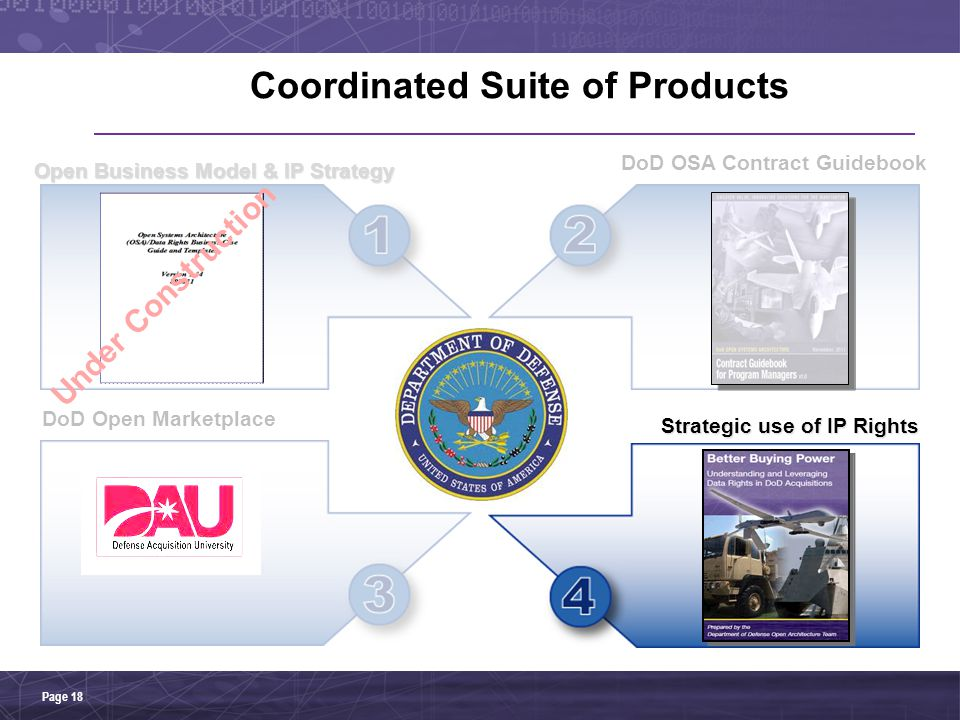 Coordinated Suite of Products