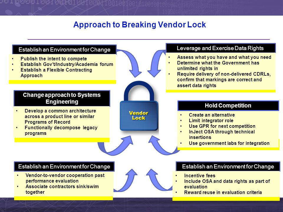 Approach to Breaking Vendor Lock