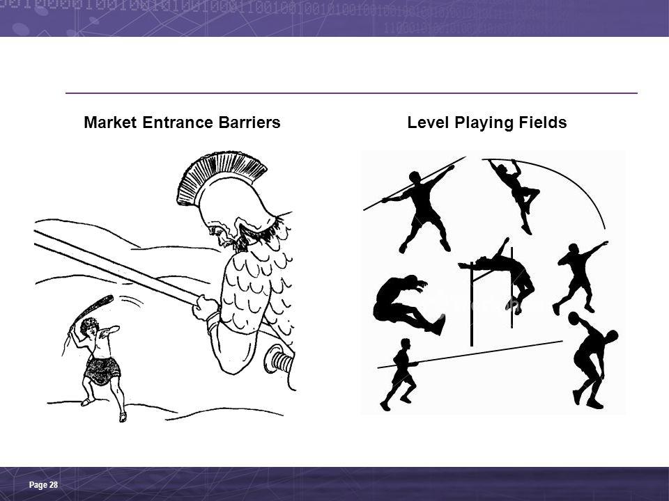 Market Entrance Barriers