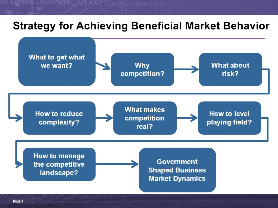 Strategy for Achieving Beneficial Market Behavior