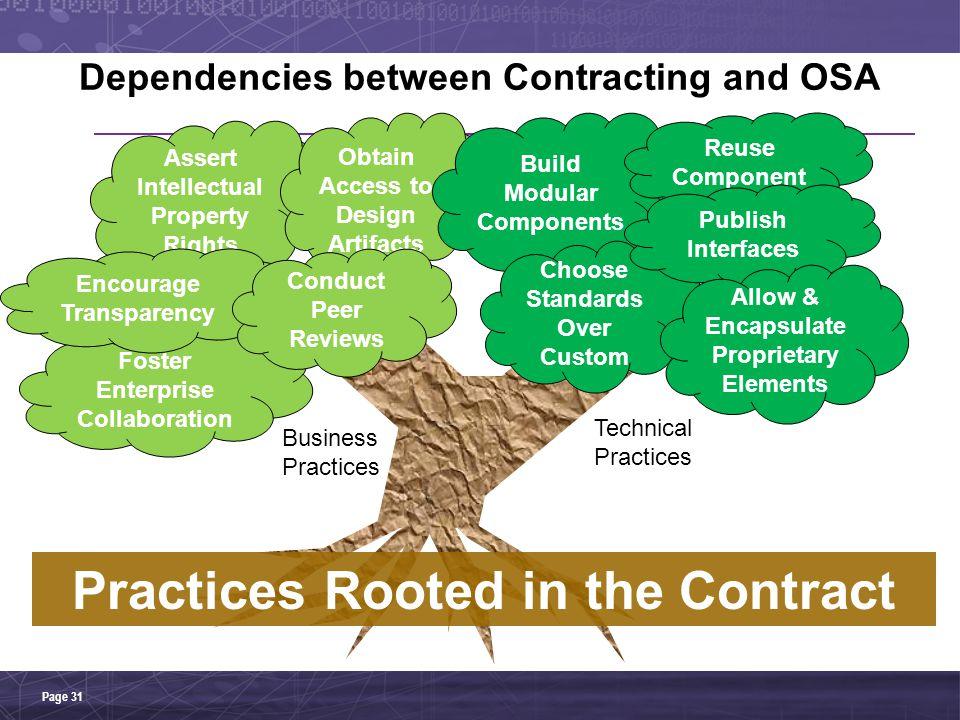 Dependencies between Contracting and OSA