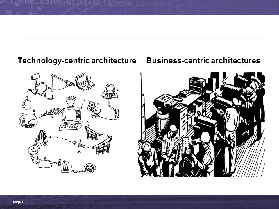 Technology-centric architecture Business-centric architectures
