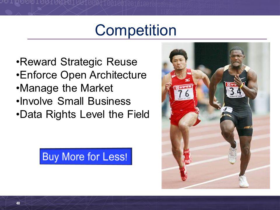 Competition Reward Strategic Reuse Enforce Open Architecture