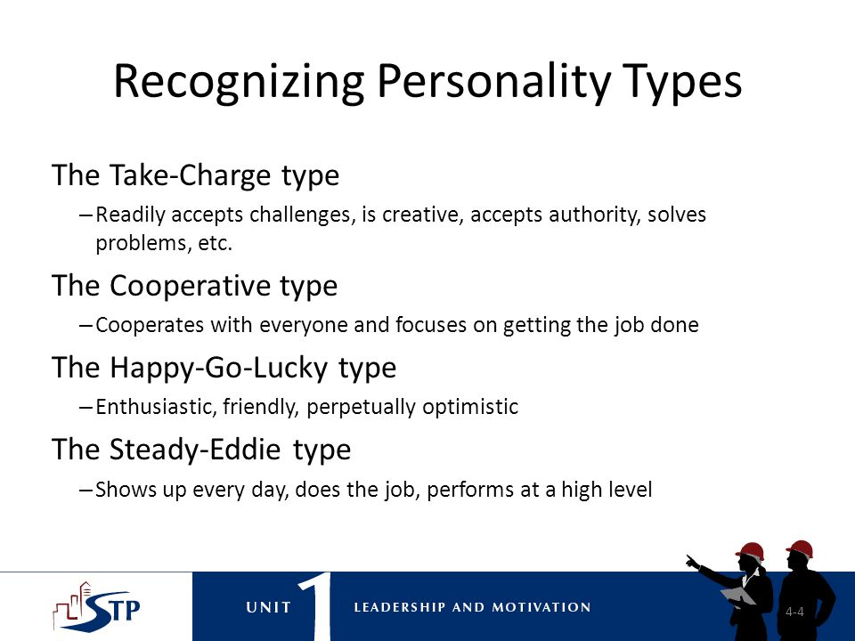 Recognizing Personality Types