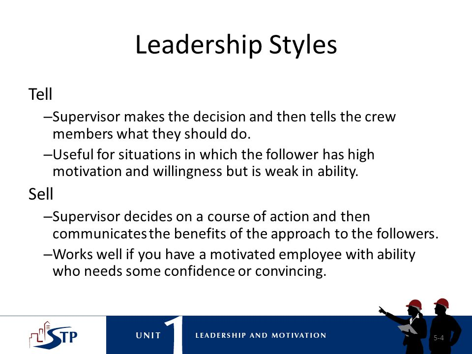 Leadership Styles Tell Sell