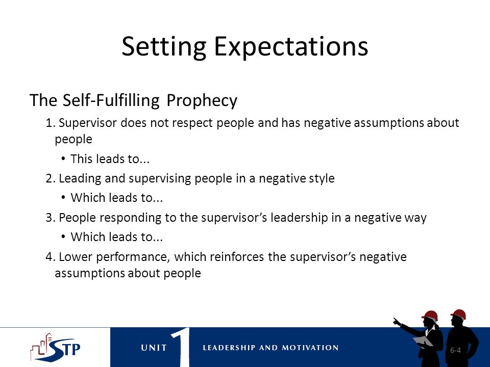 Setting Expectations The Self-Fulfilling Prophecy