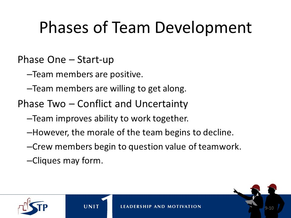 Phases of Team Development