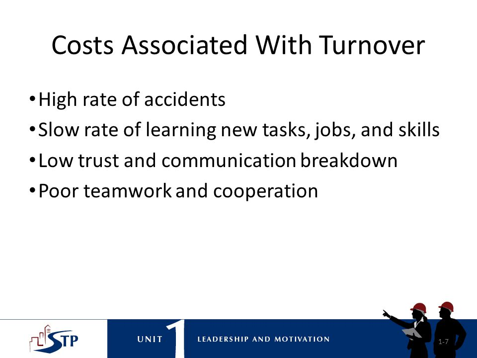 Costs Associated With Turnover