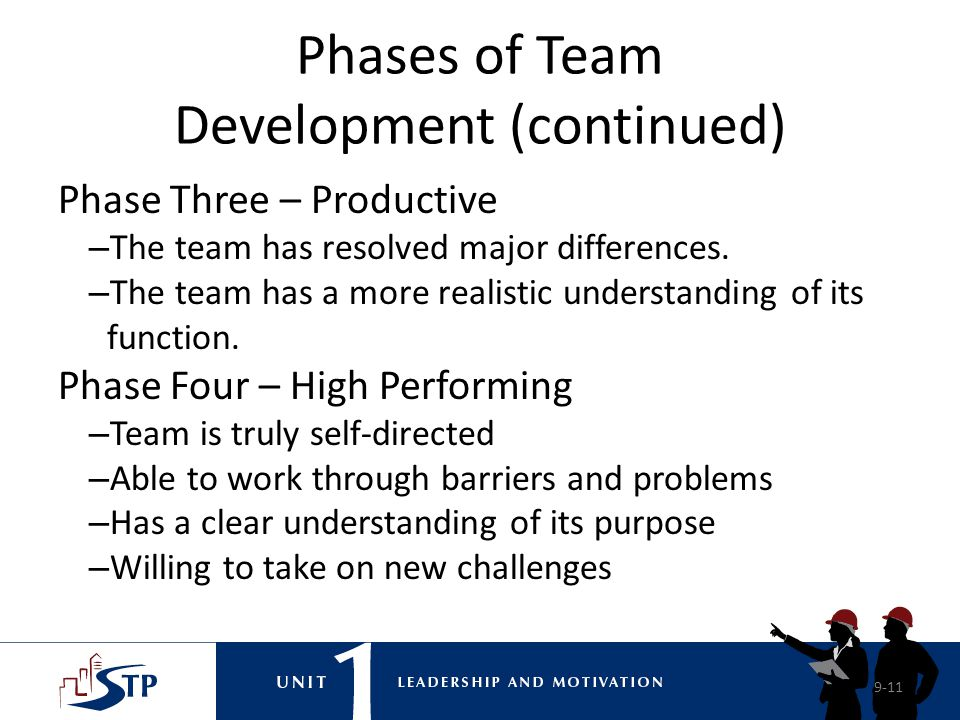Phases of Team Development (continued)