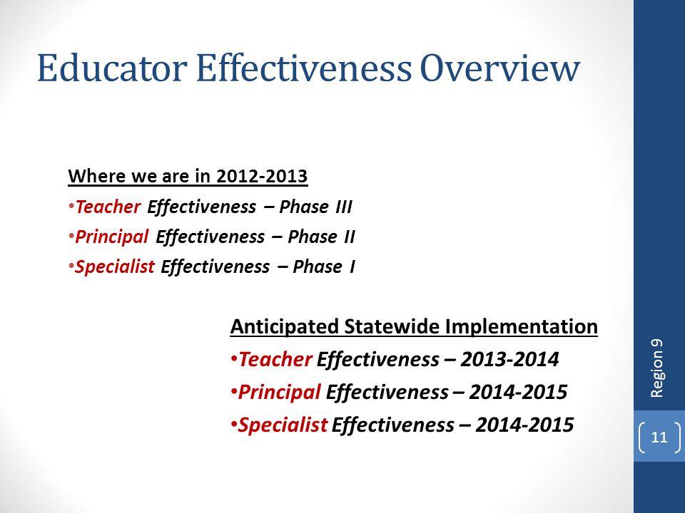 Educator Effectiveness Overview