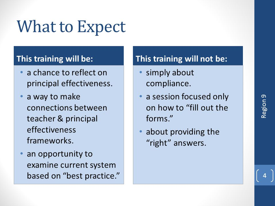 What to Expect This training will be: This training will not be: