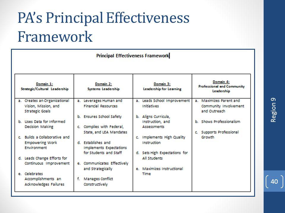 PA's Principal Effectiveness Framework