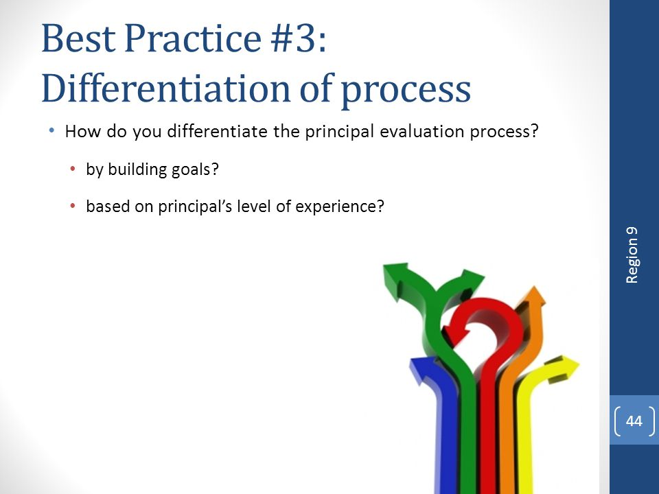Best Practice #3: Differentiation of process