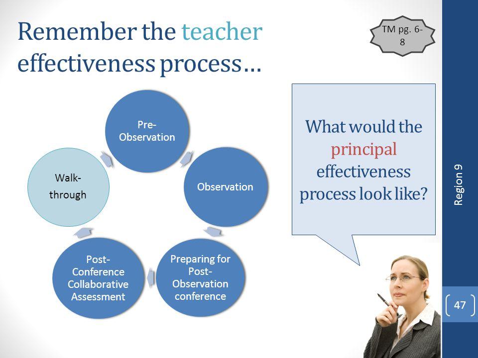 Remember the teacher effectiveness process…