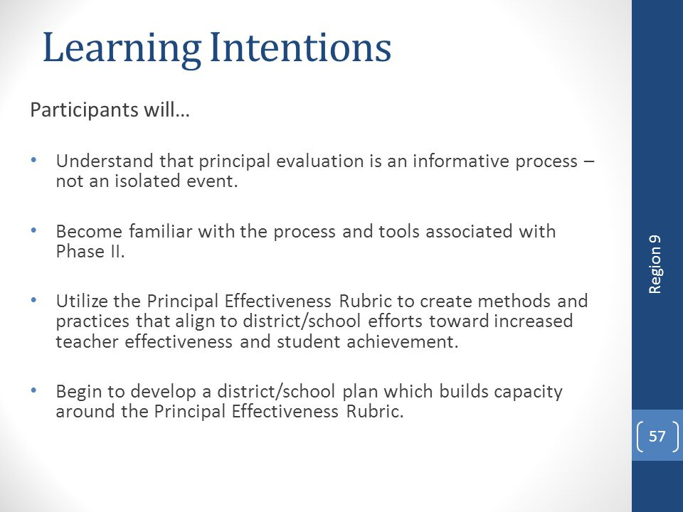 Learning Intentions Participants will…
