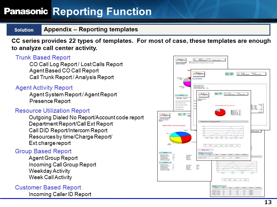 Reporting Function Appendix – Reporting templates