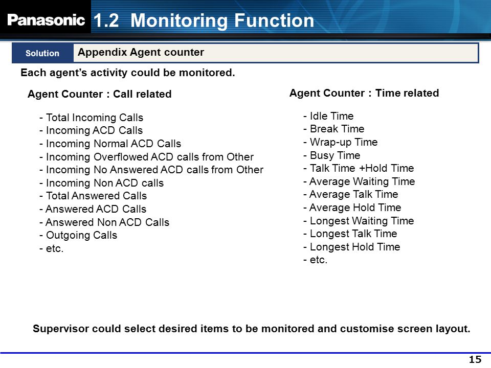 1.2 Monitoring Function Appendix Agent counter