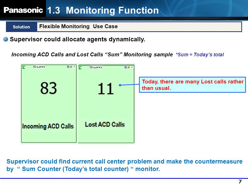 1.3 Monitoring Function Supervisor could allocate agents dynamically.