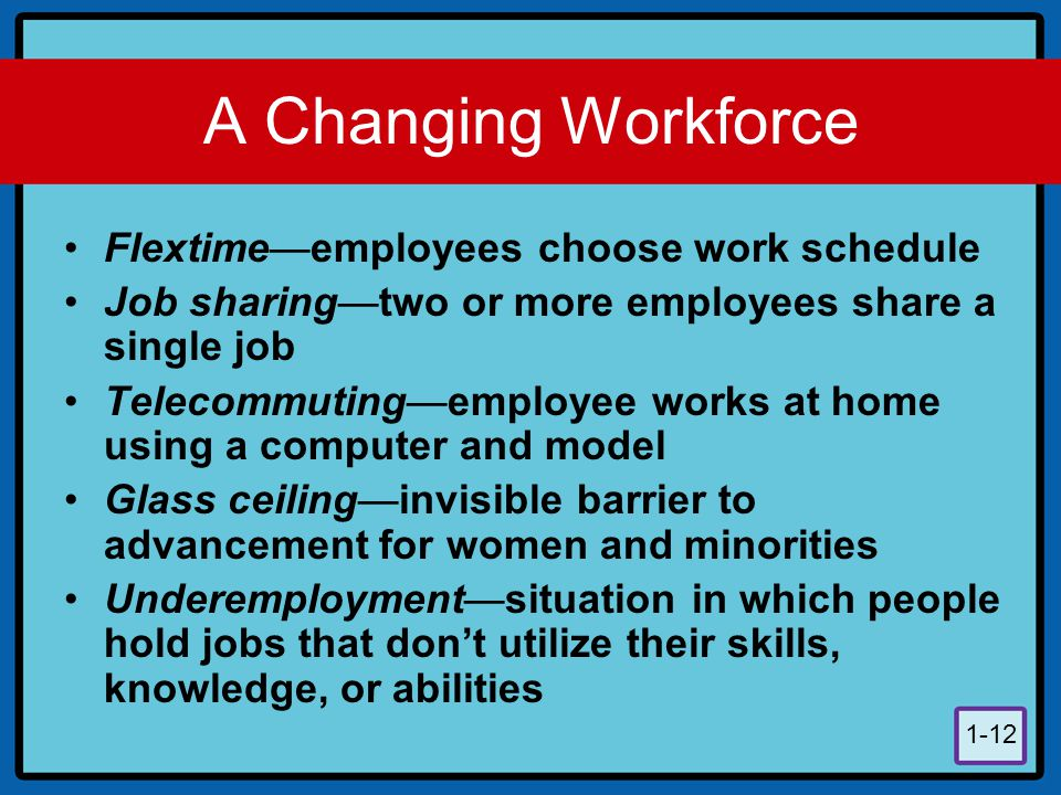 A Changing Workforce Flextime—employees choose work schedule