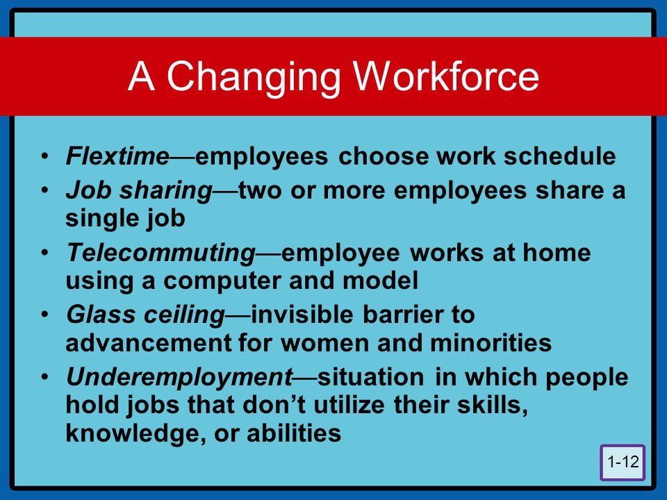A Changing Workforce Flextime—employees choose work schedule