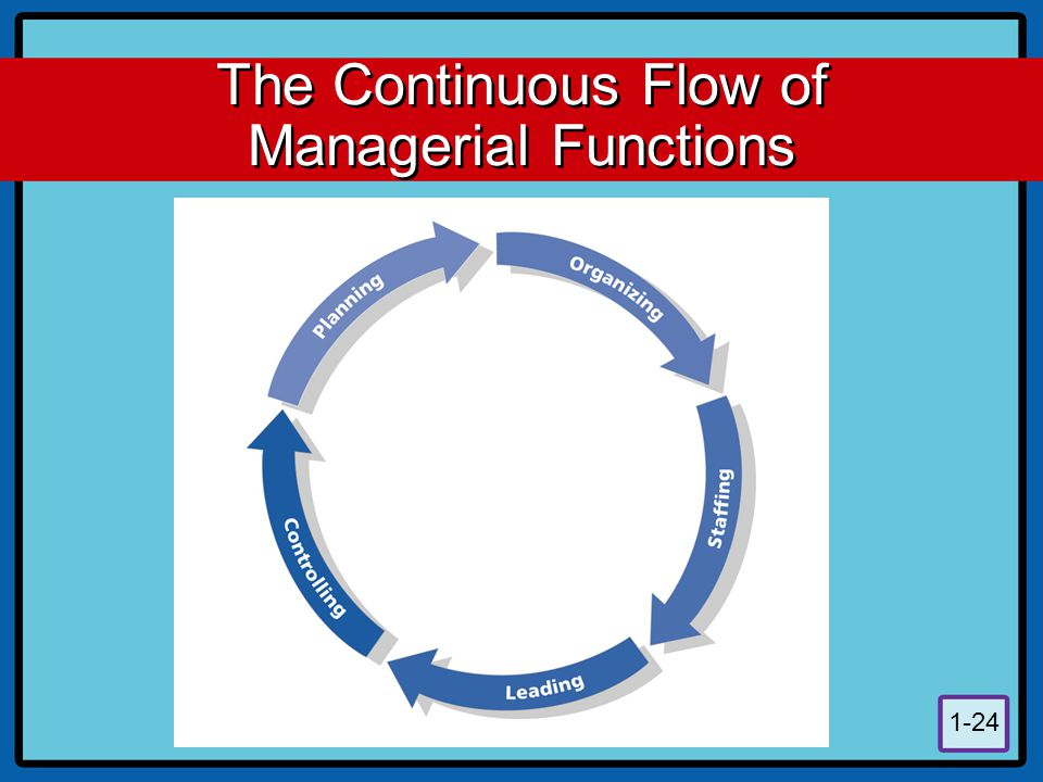 The Continuous Flow of Managerial Functions