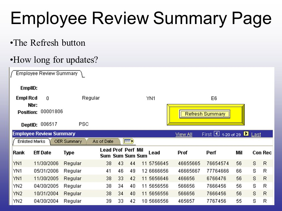 Employee Review Summary Page