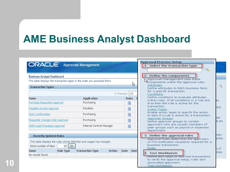 AME Business Analyst Dashboard