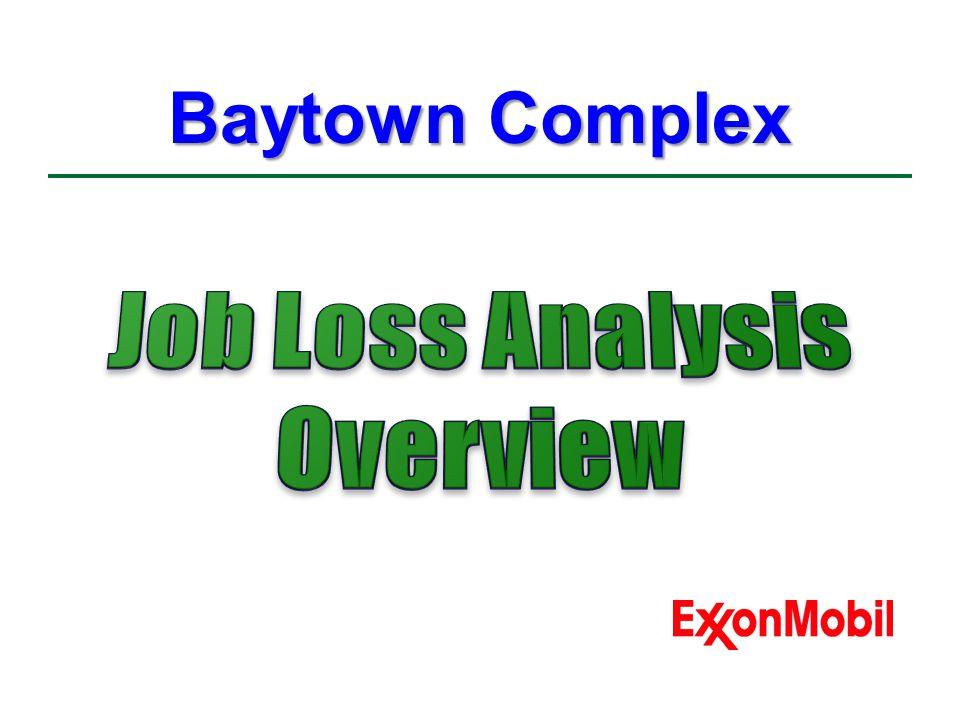 Job Loss Analysis Overview