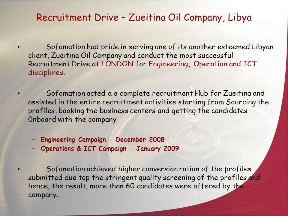 Recruitment Drive – Zueitina Oil Company, Libya