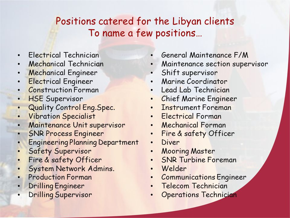 Positions catered for the Libyan clients To name a few positions…