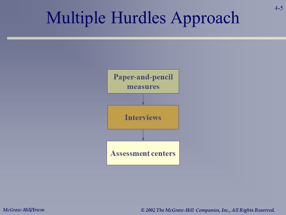 Multiple Hurdles Approach