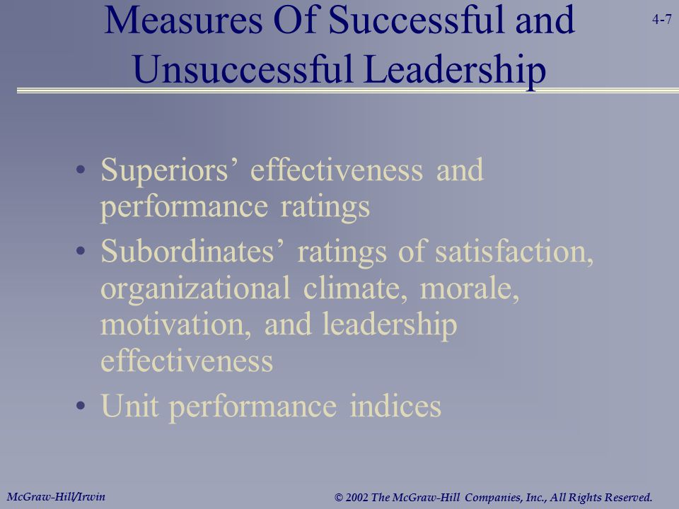 study on successful and unsuccessful leader Leadership - the difference between success and in our studies of successful companies none of the top managers it pays to invest in good leadership.
