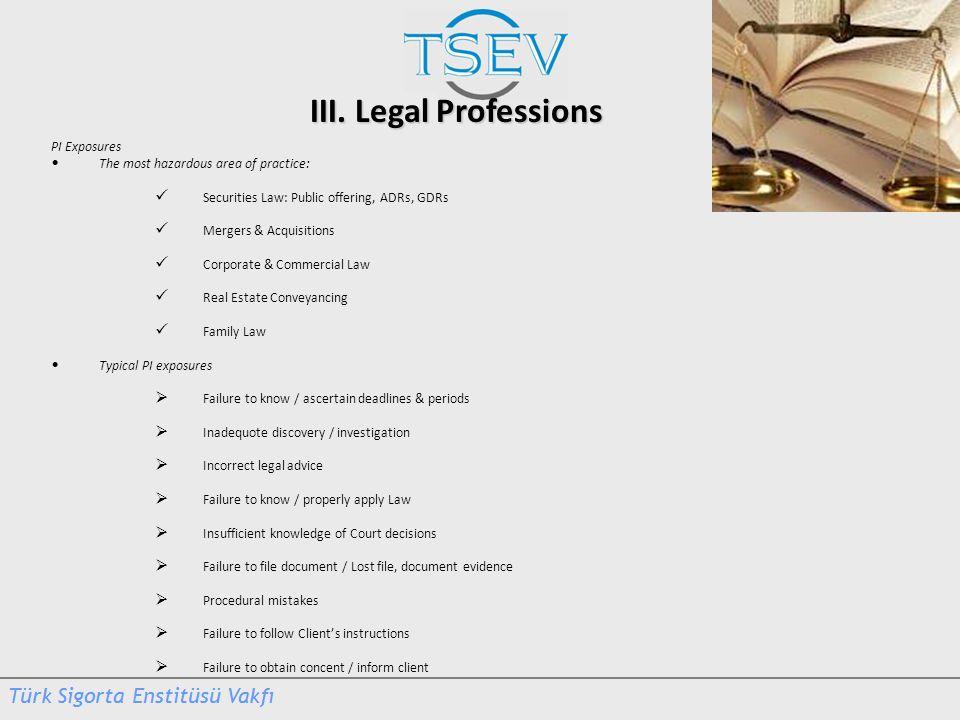 III. Legal Professions PI Exposures