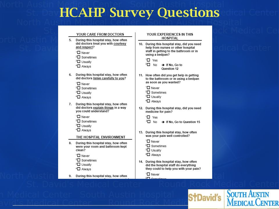 HCAHP Survey Questions