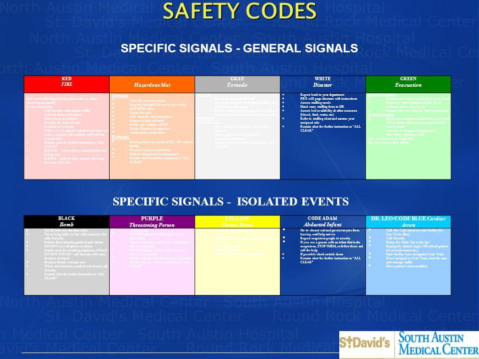 SPECIFIC SIGNALS - GENERAL SIGNALS DR. LEO/CODE BLUE Cardiac Arrest