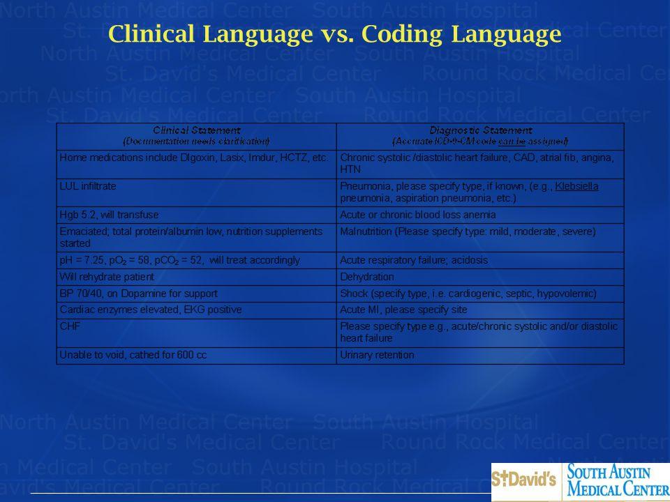 Clinical Language vs. Coding Language