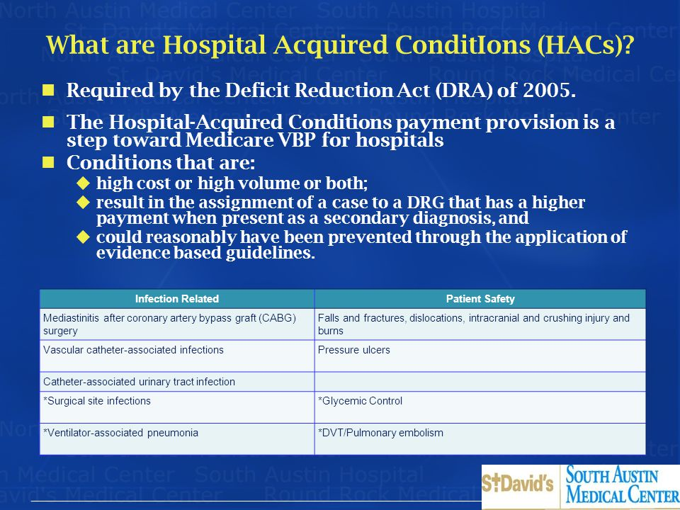 What are Hospital Acquired ConditIons (HACs)