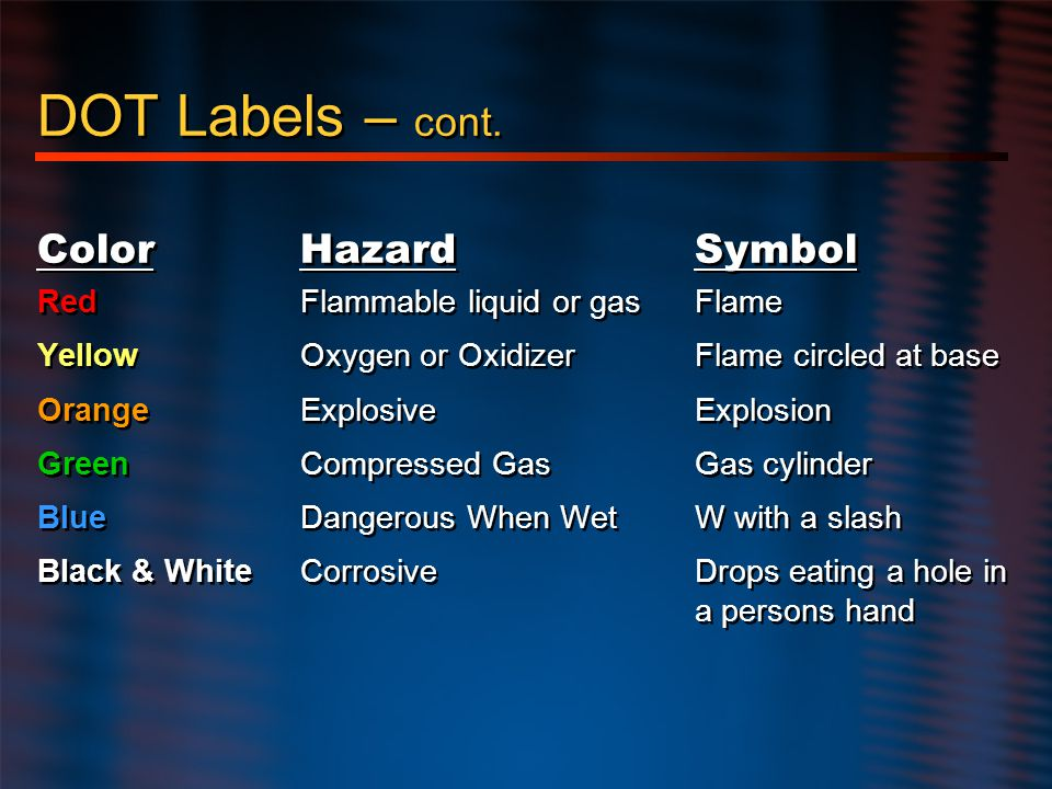 DOT Labels – cont. Color Hazard Symbol