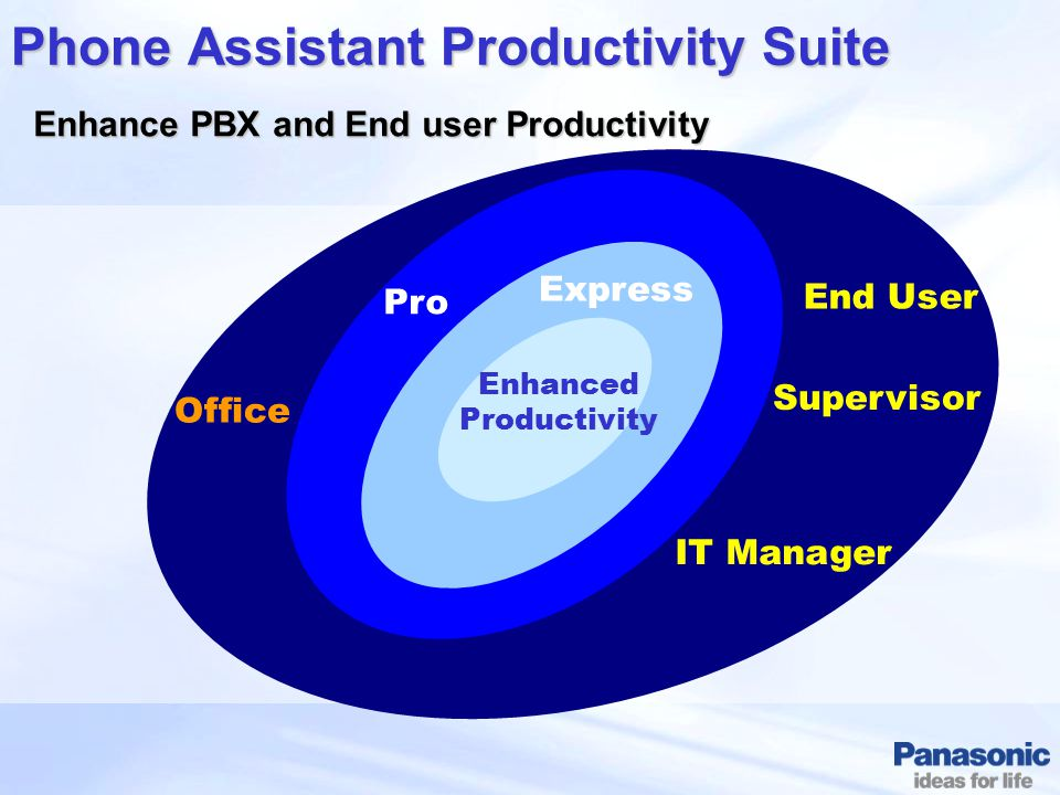 Phone Assistant Productivity Suite