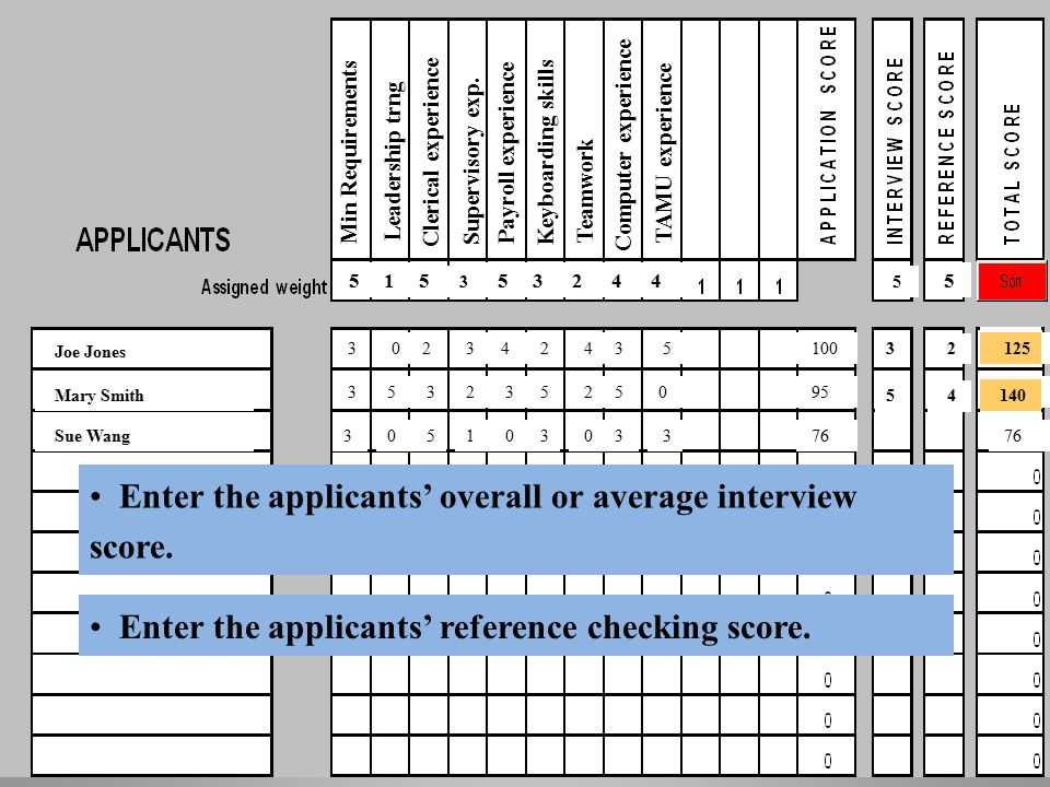 Enter the applicants' overall or average interview score.