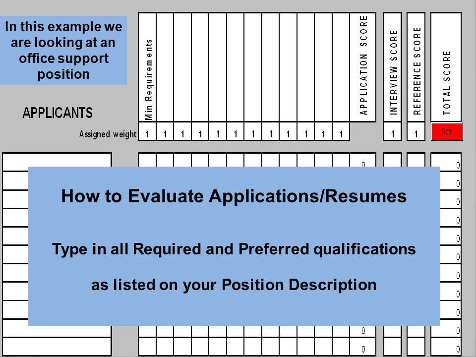 How to Evaluate Applications/Resumes