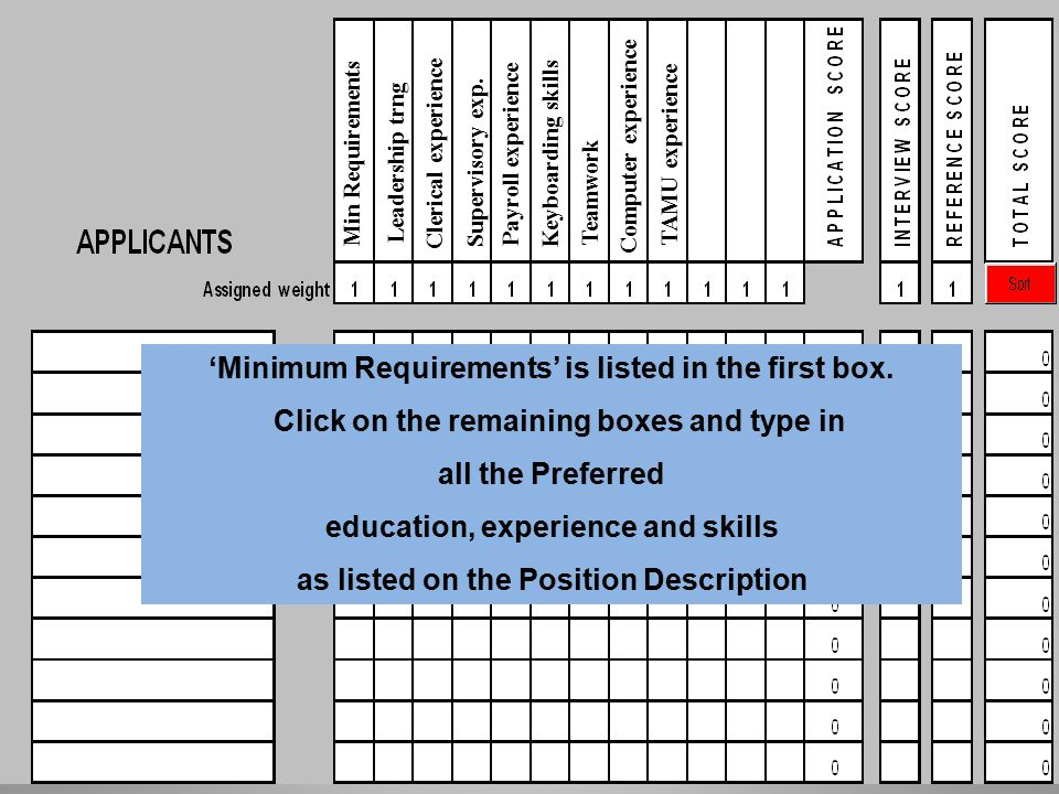 'Minimum Requirements' is listed in the first box.