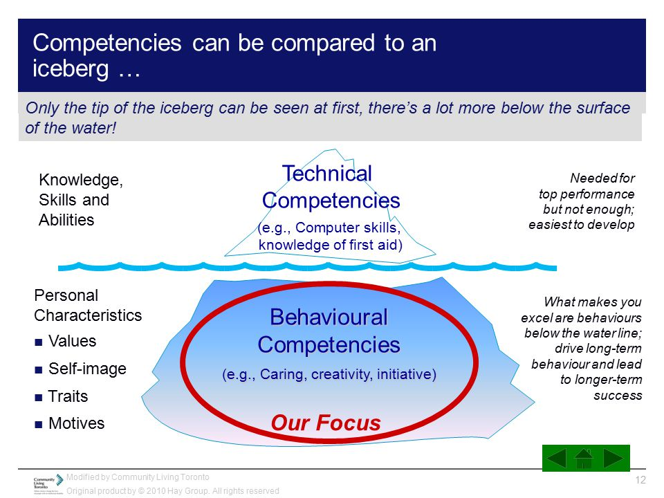 Competencies can be compared to an iceberg …