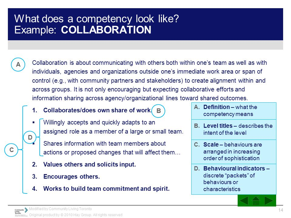 What does a competency look like Example: COLLABORATION