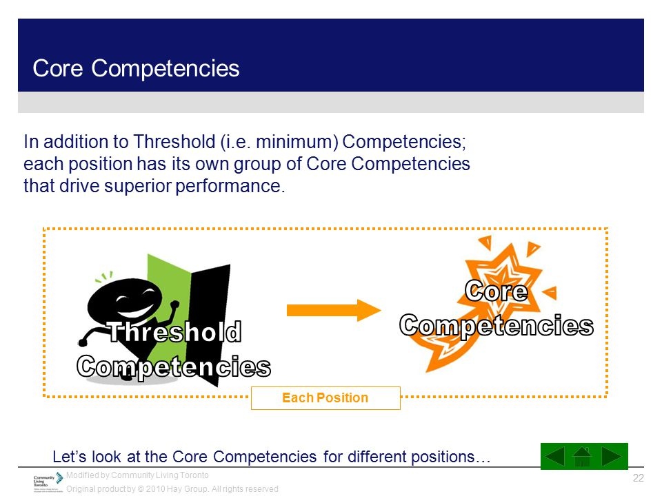 Let's look at the Core Competencies for different positions…