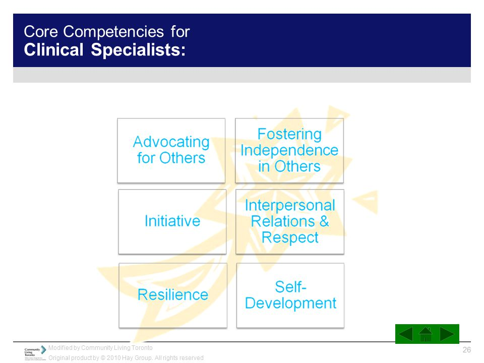 Core Competencies for Clinical Specialists: